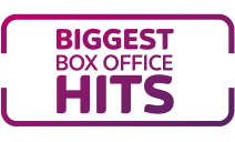 Biggest Box Office Hits